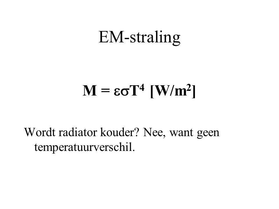 EM-straling M = T4 [W/m2]